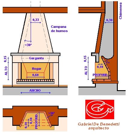 construcci n de chimenea de le a planos foros s lo ForConstruccion De Chimeneas De Lena