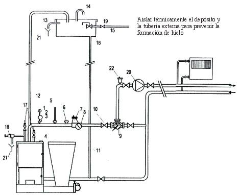 Reportajes ja n clima calderas de orujo for Instalacion hidraulica de una alberca pdf