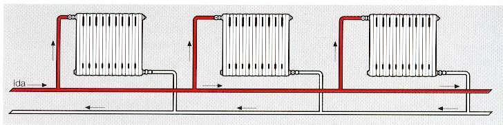 Fontaner a piscinas aire acondicionado riego tuber as p v - Tuberias de calefaccion ...