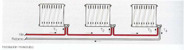 Fontaner a piscinas aire acondicionado riego tuber as p v - Instalacion de calefaccion por radiadores ...